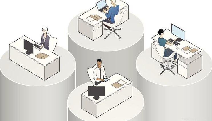 silosy w biznesie